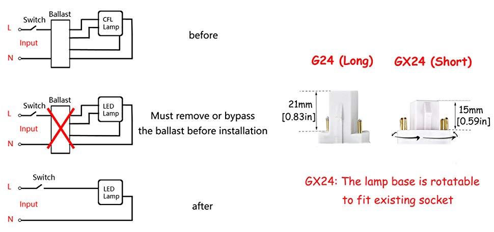 Bonlux 13W GX24 4-Pin Rotatable LED PLC Lamp 26W CFL Repalcement LED  G24Q/GX24Q Harizontal Recessed Down Light 2-Pack | Gx 24 4 Pin Adapter Wiring Diagram |  | Bonlux LED